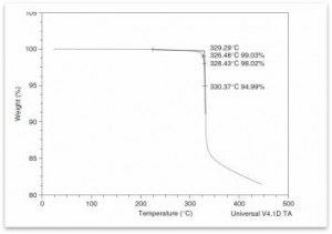 PCB Thermo-mechanical Properties2