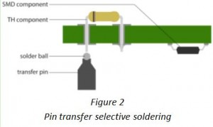 selective soldering2