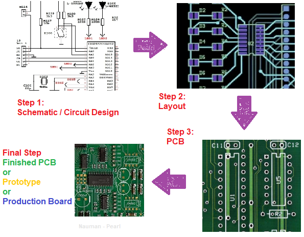 Custom PCB Design Services - PCB Assembly,PCB Manufacturing,PCB