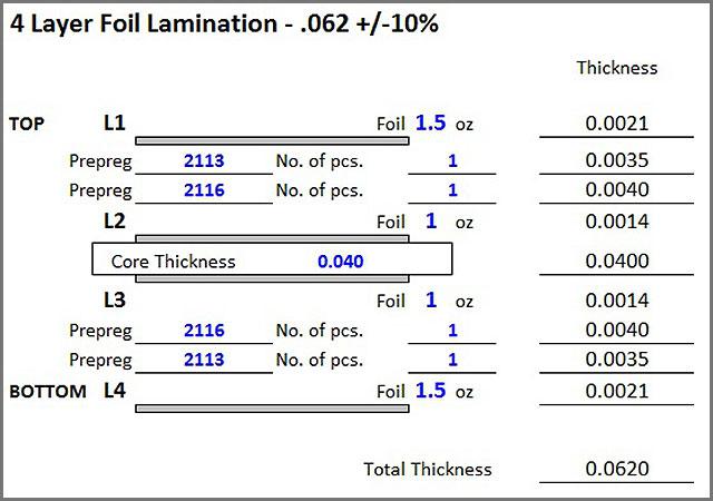 Standard PCB Thickness