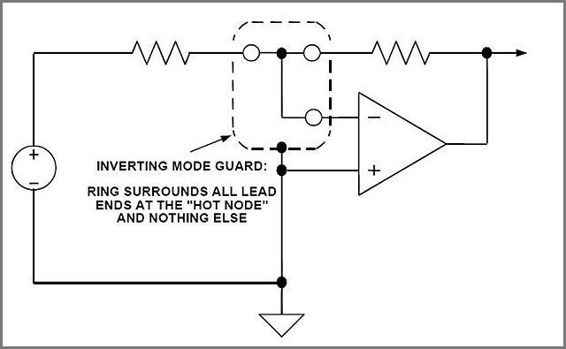 PCB Guard Rings