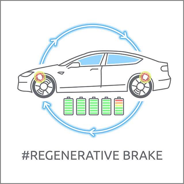 Electric car regenerative brake charging