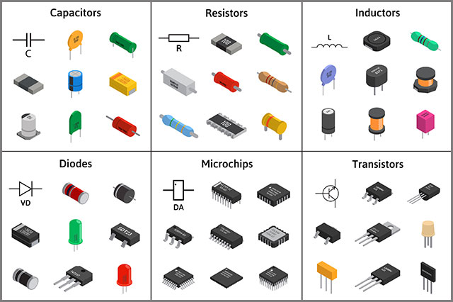components of a PCB