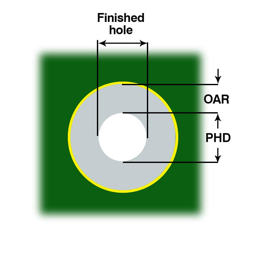 Hole Diameter