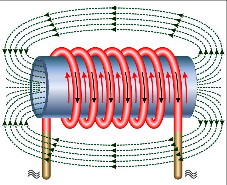 Electromagnetic Induction Heat