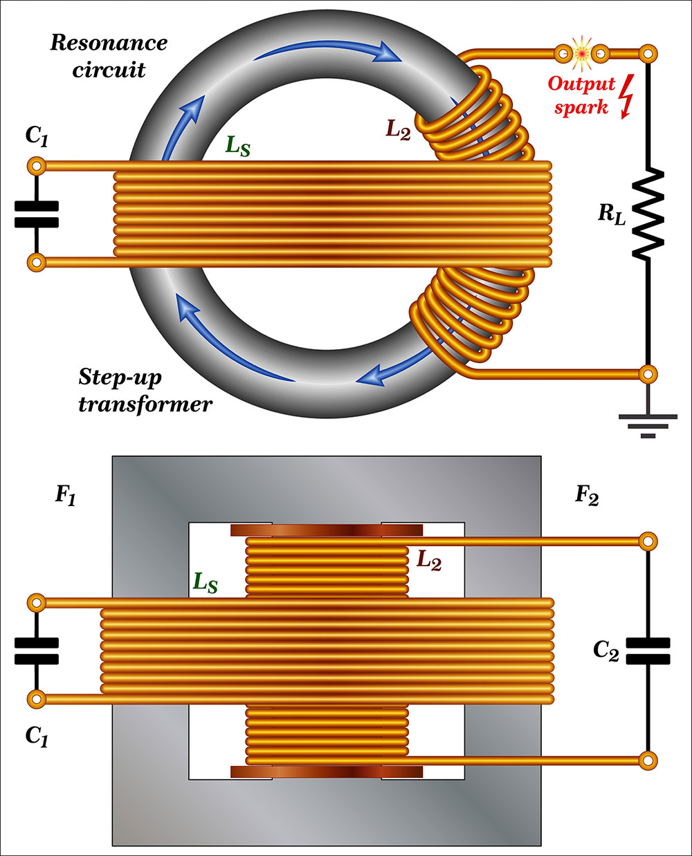 Tapped magnetic flux