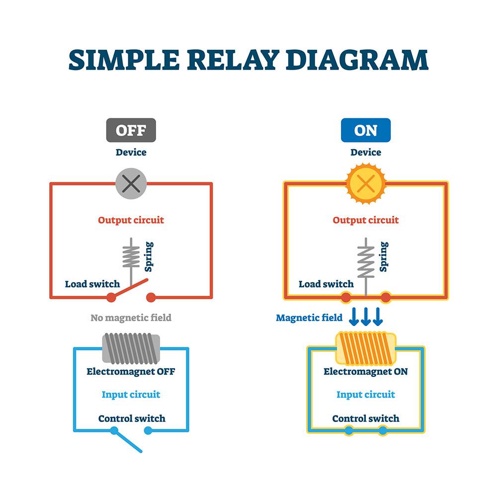 Simple relay diagrams