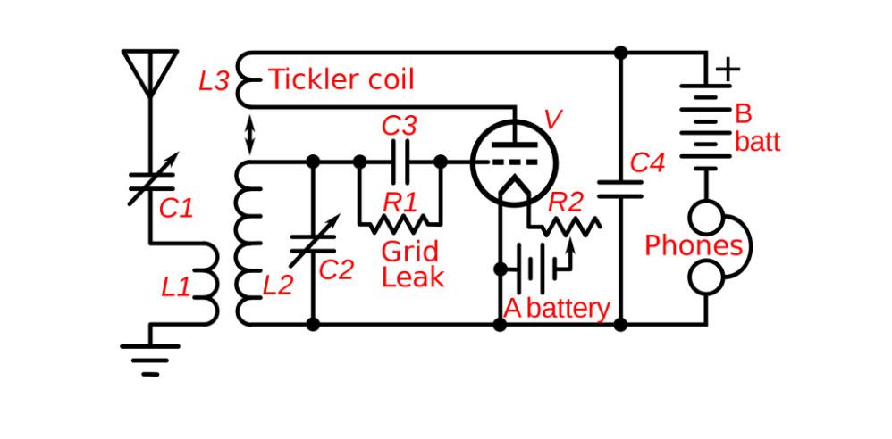 Regeneration receiving circuit