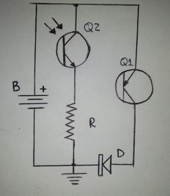 Comprehending the diagram
