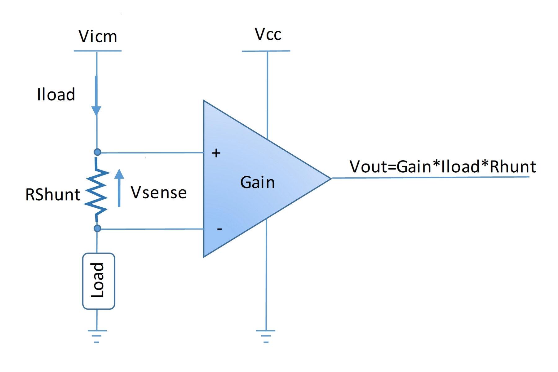 Current Sense Amplifier Circuit Diagram