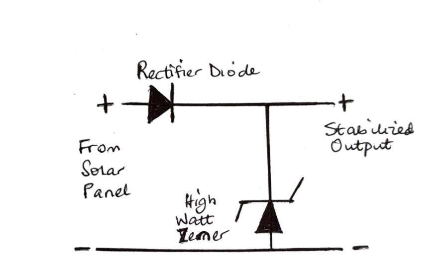 Solar Panel Output Control